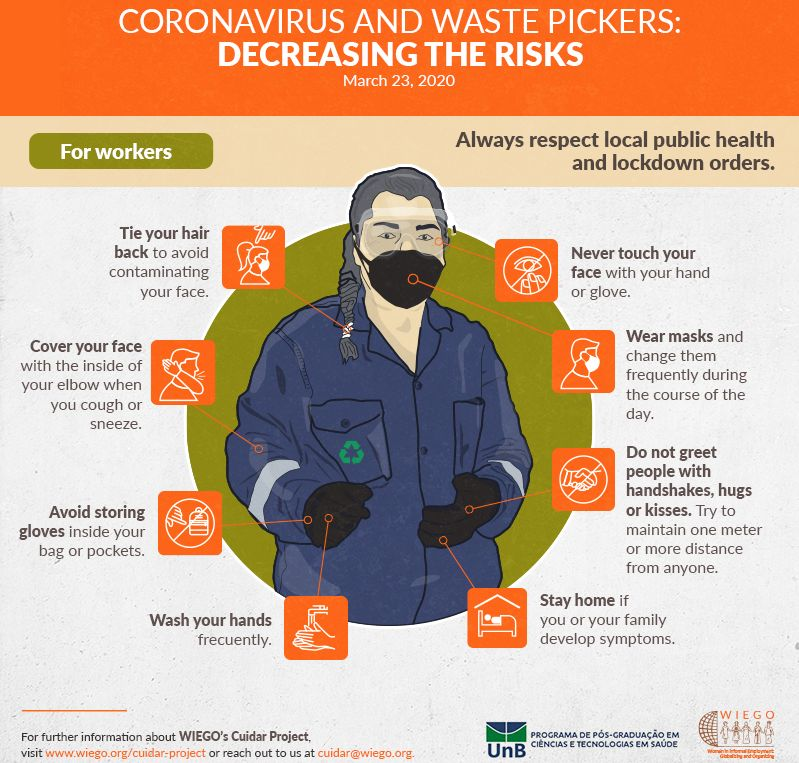 Reducing the risk of COVID-19 infection for waste pickers and waste workers