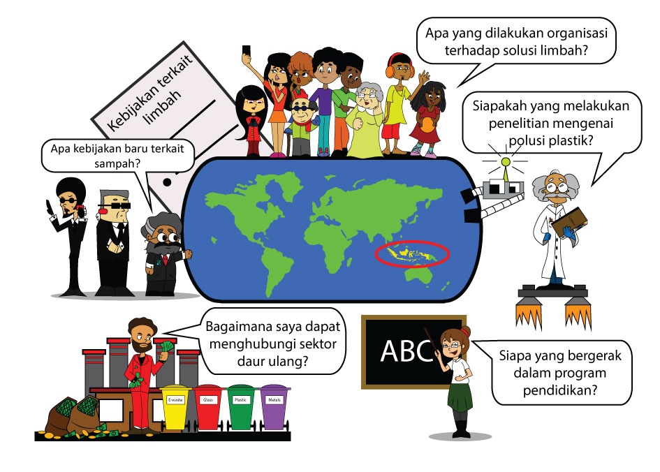 Indonesian waste stakeholder map now online